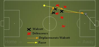 Walcott vs Newcastle