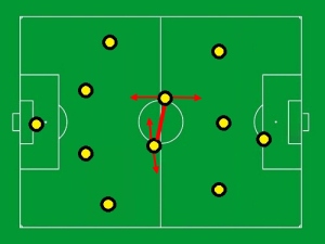 classique ball possession