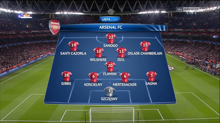Première surprise de la part d'Arsenal avec la titularisation de Yaya Sanogo à la pointe de l'attaque. Alex Oxlade-Chamberlain débute sur le côté droit.
